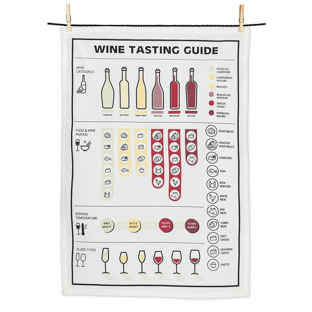 Wine Tasting Guide Tea Towel